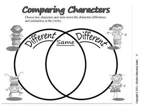 Character analysis essay prompts