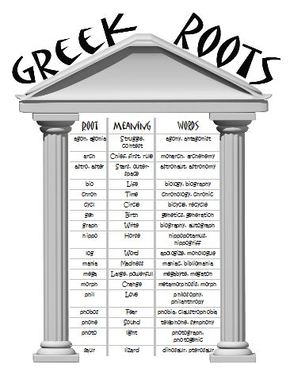 Greek Roots Worksheet | Worksheet & Workbook Site